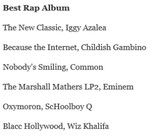Best Rap Album nominations