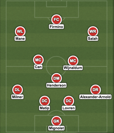 Liverpool team before the Chamberlain signing